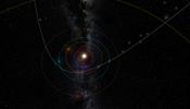 太陽系に無数に存在する流星群を可視化! 時間の経過と共に変化する宇宙を体験できる WebGL コンテンツ